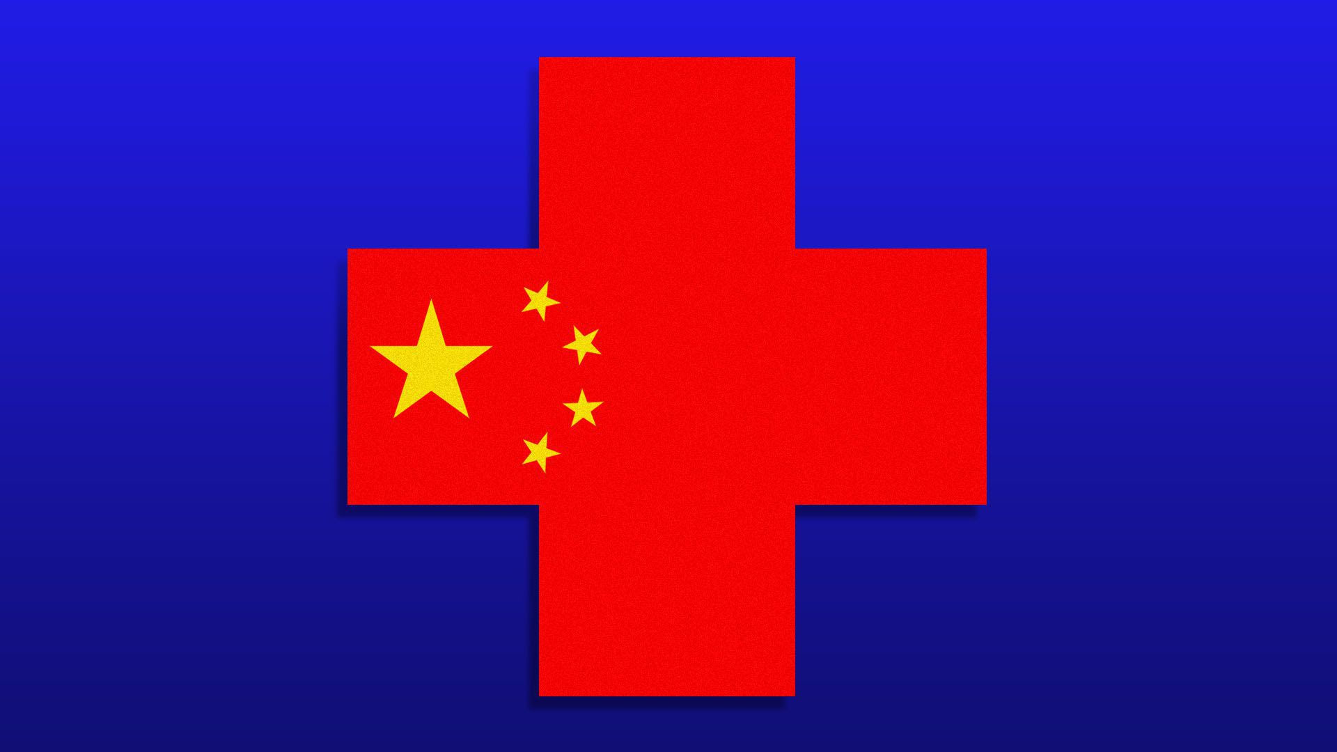 Illustration of the Chinese flag as a red cross